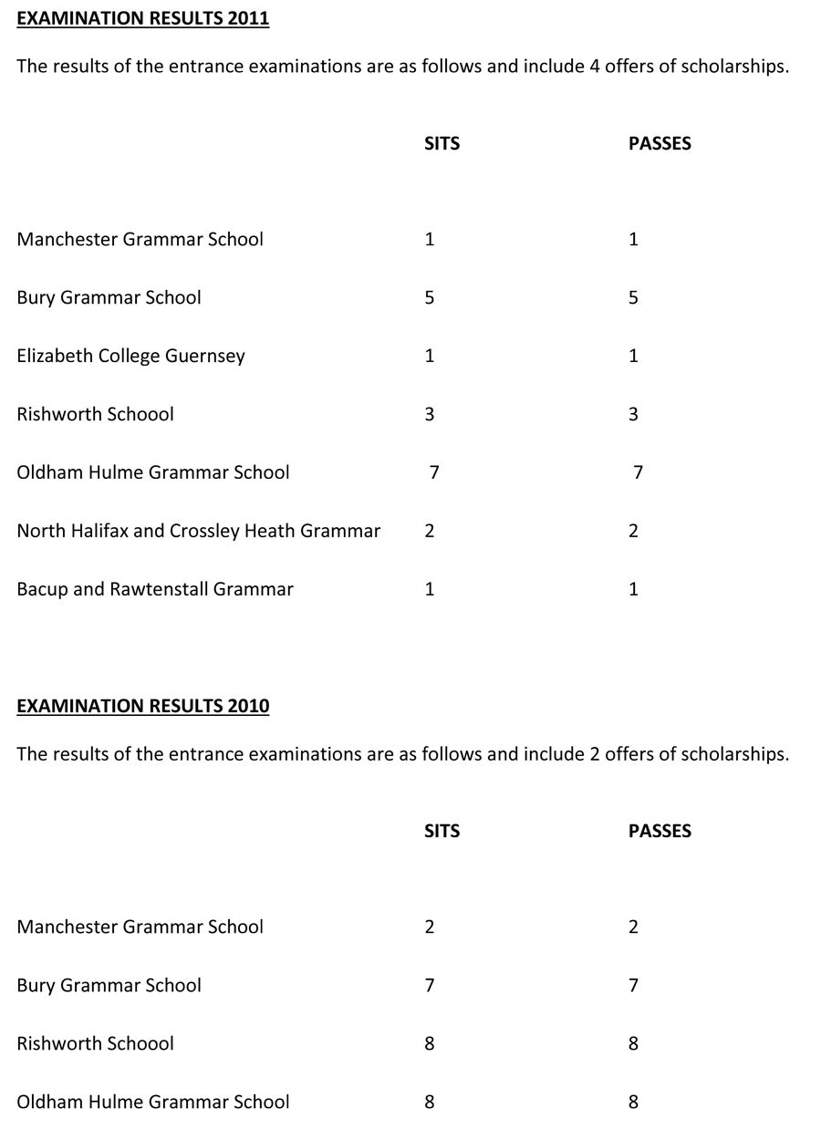Exam-Results-2